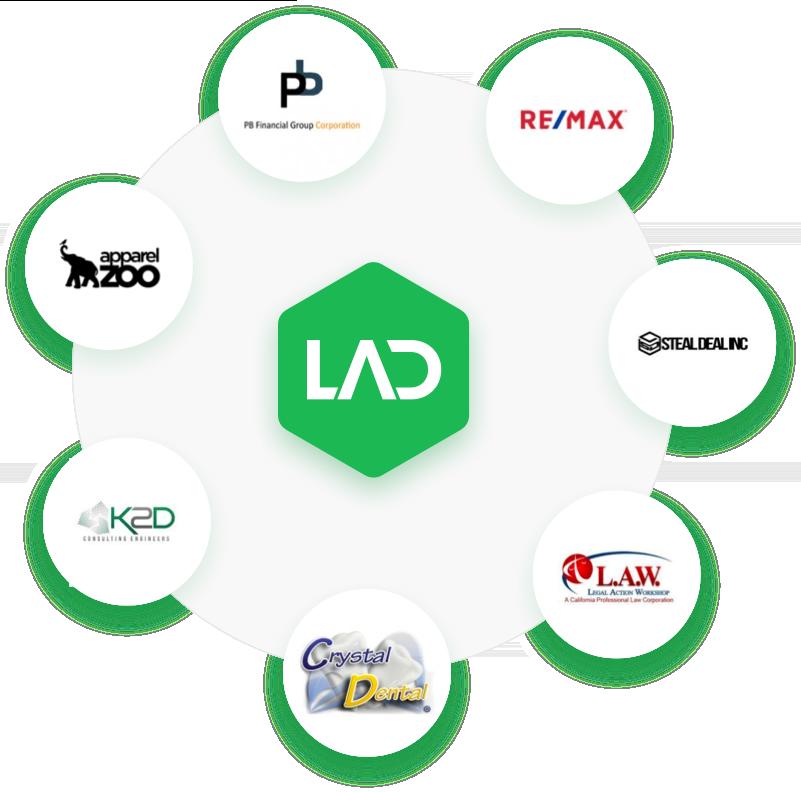 LAD Solutions Web Development & SEO Clients